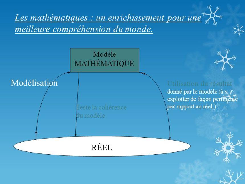 Les + mathématiques + - + un + enrichissement + pour + une + meilleure + compréhension + du + monde.