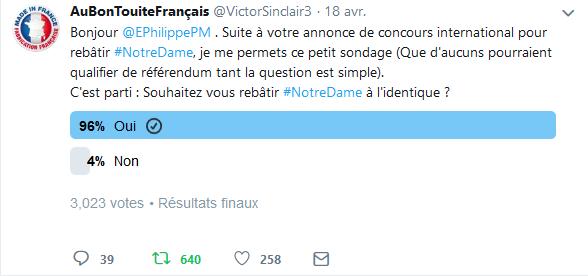 Sondage Notre Dame