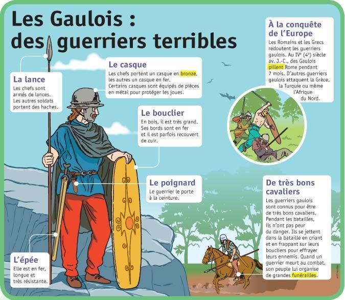 Les Gaulois.jpg