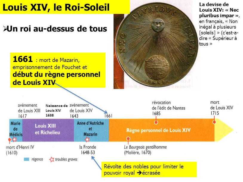 Screenshot_2019-09-25 images de LOUIS XIV LE ROI SOLEIL at DuckDuckGo(1)
