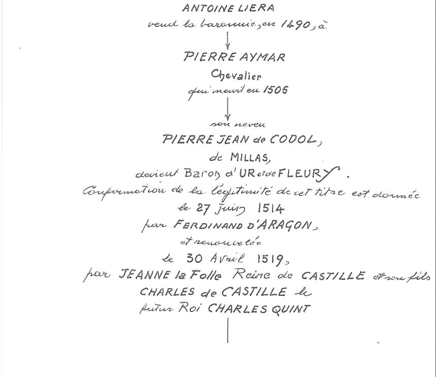 Screenshot_2019-12-02 67101755la-seigneurie-d-ur-et-son-chateau-pdf pdf(2)
